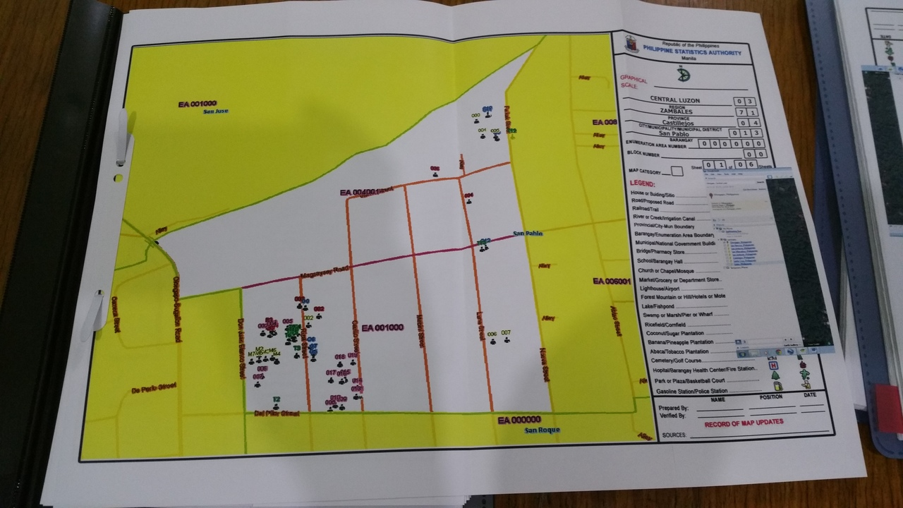 Example of a community map