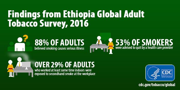 Ethiopia Factsheet